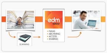 Electronic Document Management (EDM) System by Faltour